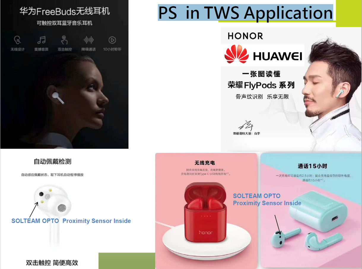 PS in TWS Application